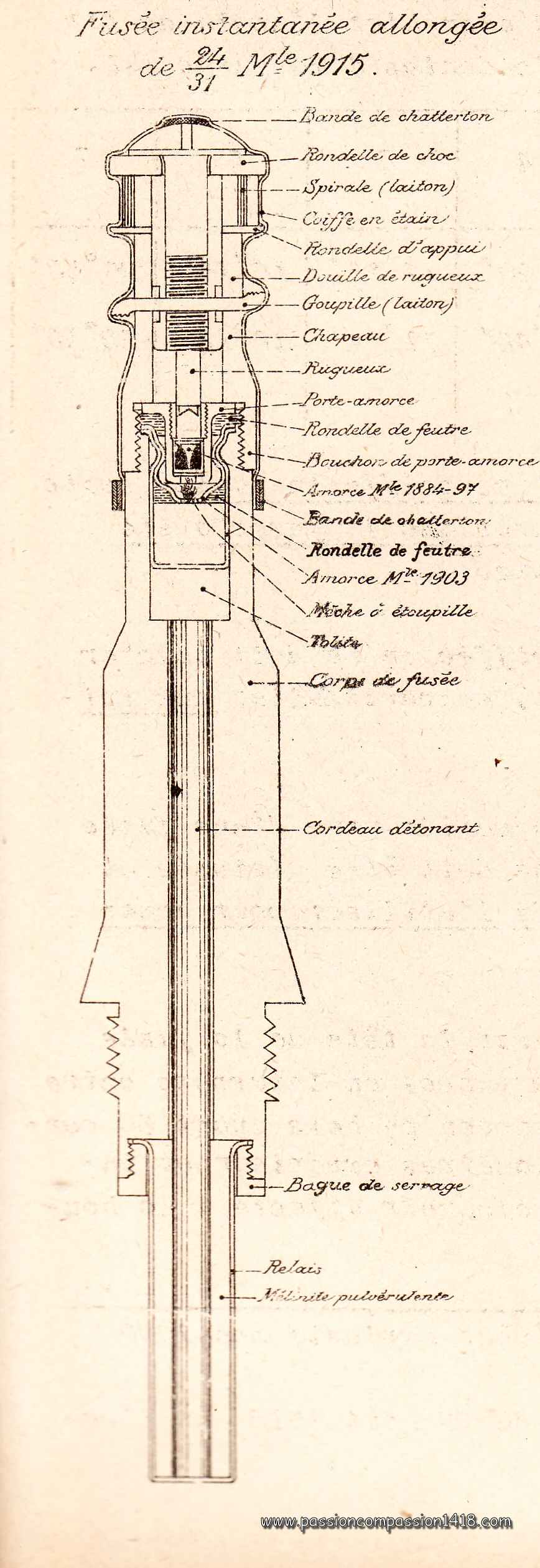 Passion Compassion 1914 1918 Ww1 Militaria And Technical Generalised Diagram To Give An Idea Of The German Trench Structure French Superquick Fuze